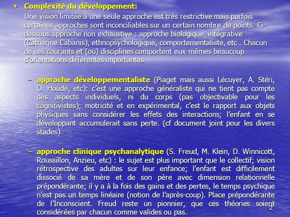 Complexité du développement: