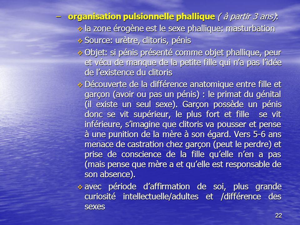 organisation pulsionnelle phallique ( à partir 3 ans):