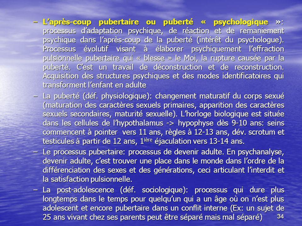 L'après-coup pubertaire ou puberté « psychologique »: processus d'adaptation psychique, de réaction et de remaniement psychique dans l'après-coup de la puberté (intérêt du psychologue). Processus évolutif visant à élaborer psychiquement l'effraction pulsionnelle pubertaire qui « blesse » le Moi, la rupture causée par la puberté. C'est un travail de déconstruction et de reconstruction. Acquisition des structures psychiques et des modes identificatoires qui transforment l'enfant en adulte