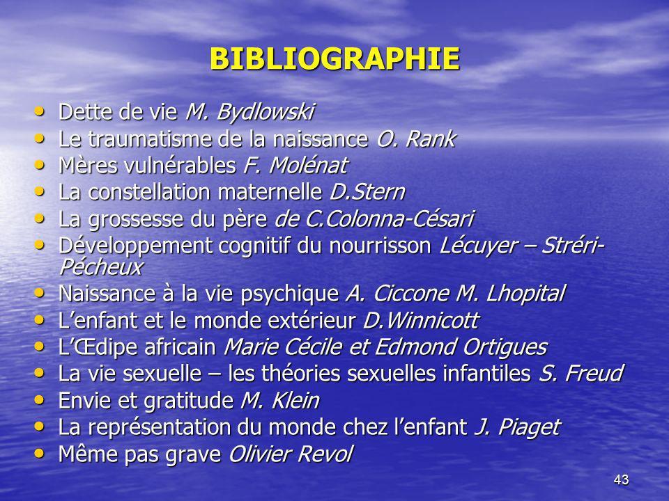 BIBLIOGRAPHIE Dette de vie M. Bydlowski
