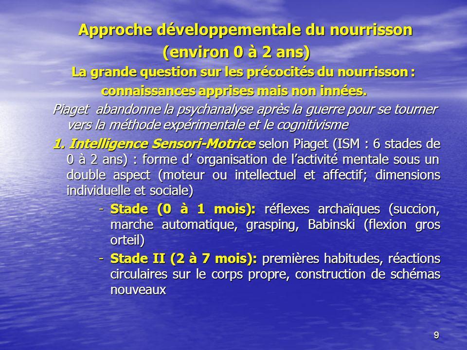 Approche développementale du nourrisson (environ 0 à 2 ans)
