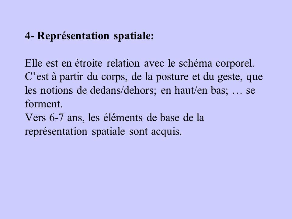 4- Représentation spatiale: Elle est en étroite relation avec le schéma corporel.
