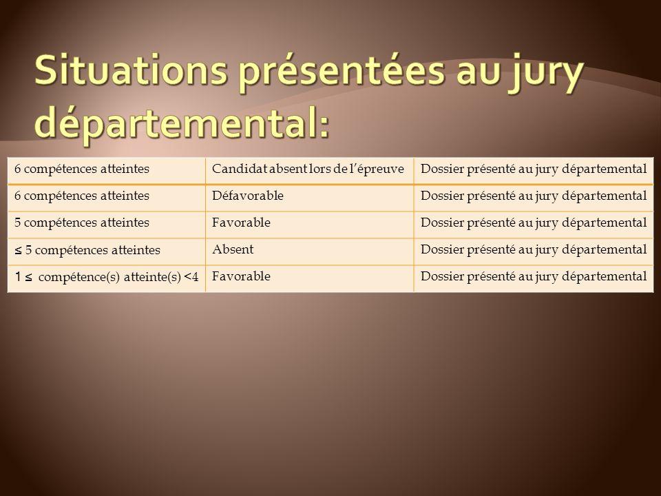 Situations présentées au jury départemental: