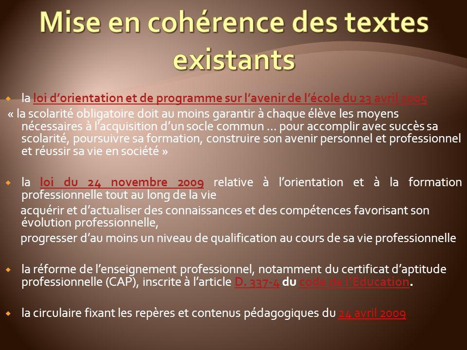 Mise en cohérence des textes existants