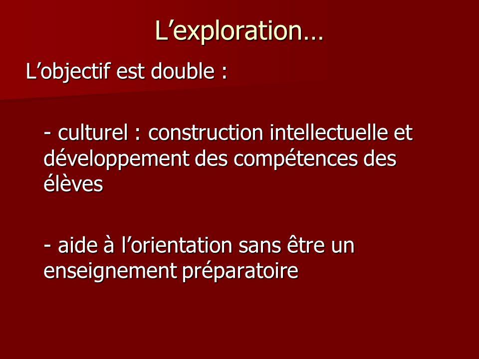 L'exploration… L'objectif est double :