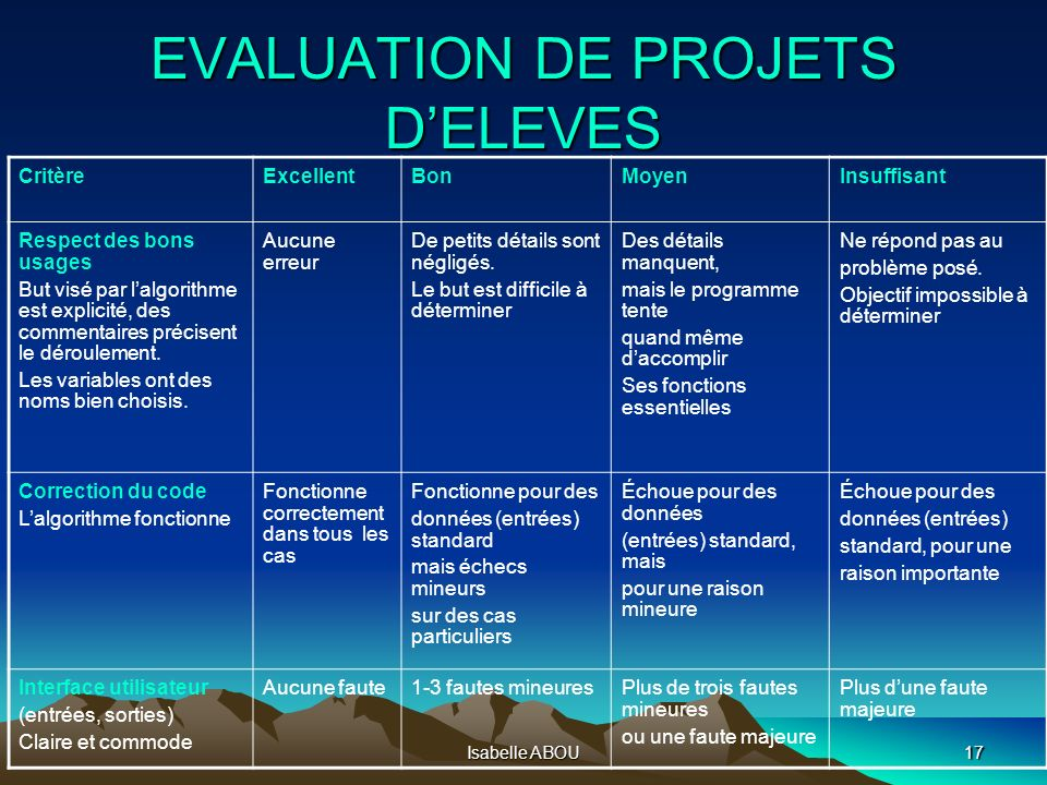 EVALUATION DE PROJETS D'ELEVES