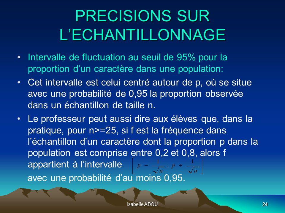 PRECISIONS SUR L'ECHANTILLONNAGE