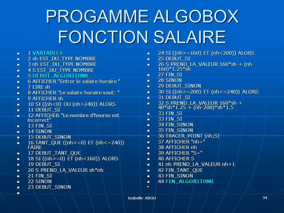 PROGAMME ALGOBOX FONCTION SALAIRE