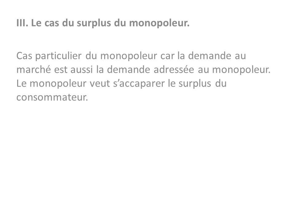 III. Le cas du surplus du monopoleur.