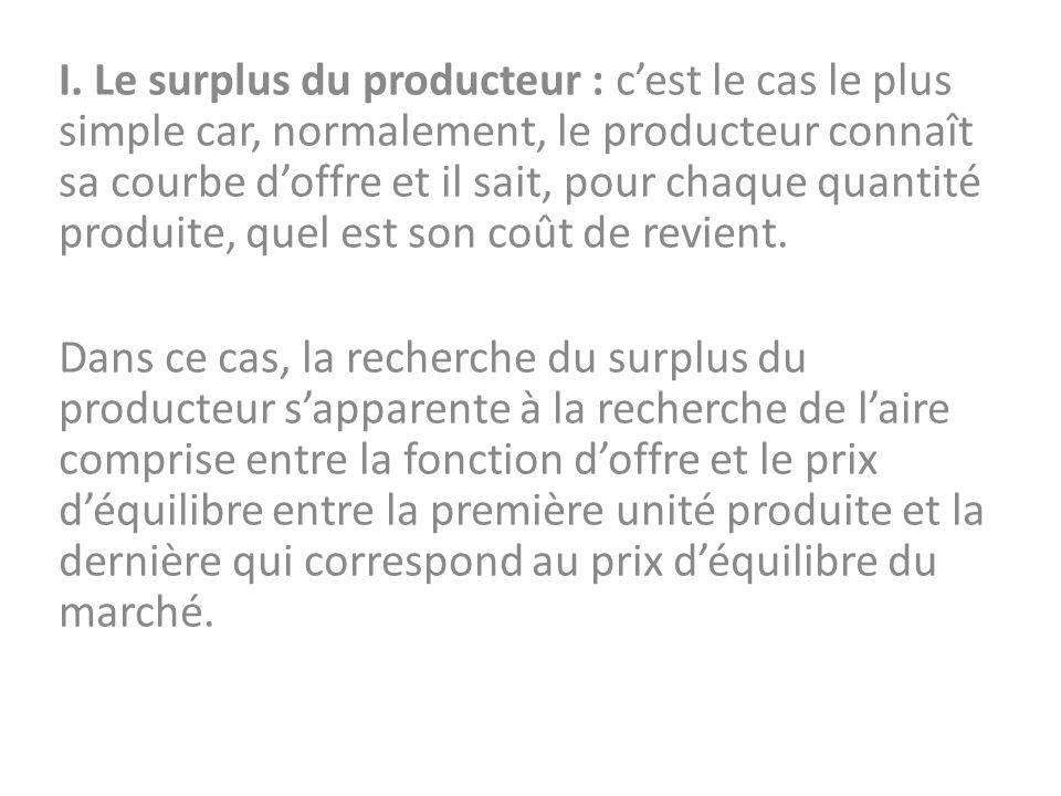 I. Le surplus du producteur : c'est le cas le plus simple car, normalement, le producteur connaît sa courbe d'offre et il sait, pour chaque quantité produite, quel est son coût de revient.