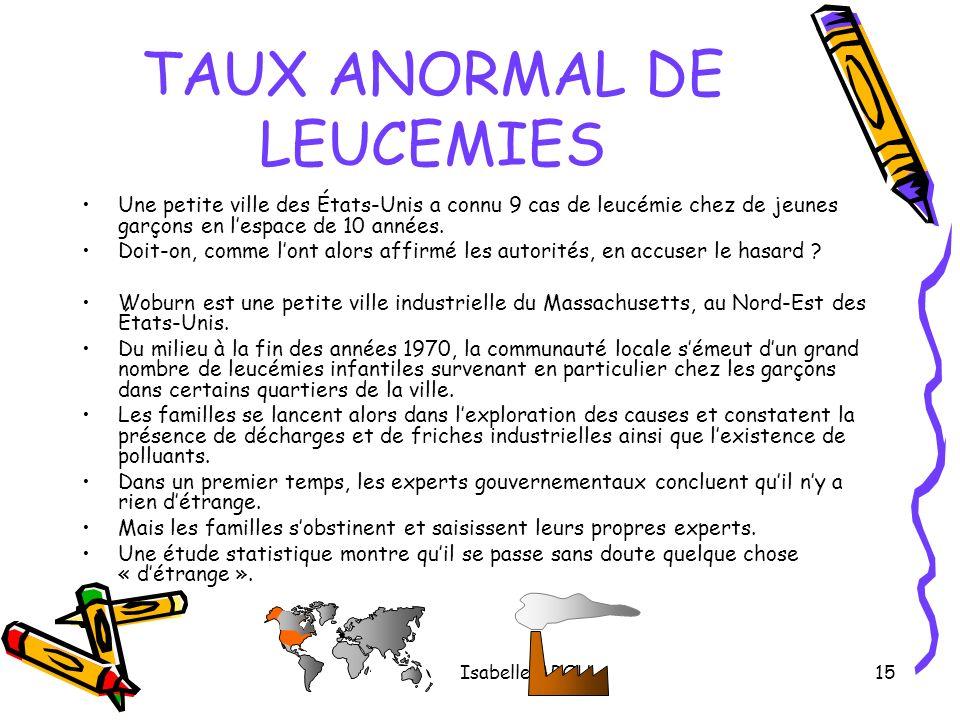TAUX ANORMAL DE LEUCEMIES