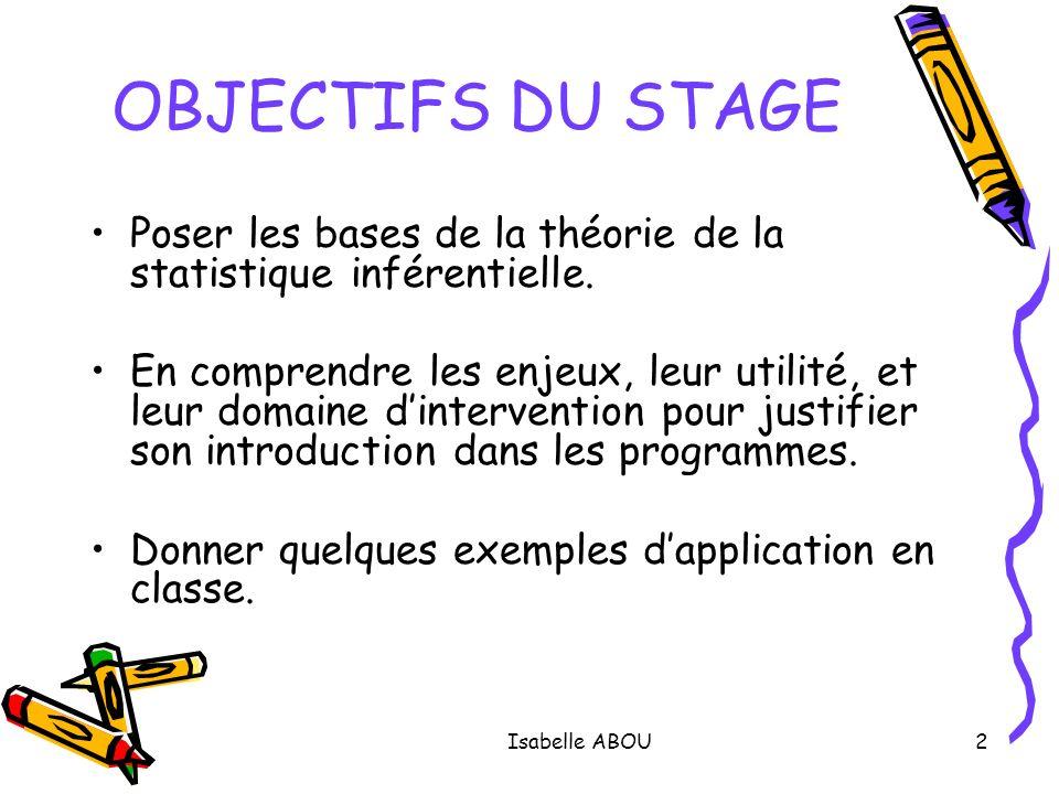 OBJECTIFS DU STAGE Poser les bases de la théorie de la statistique inférentielle.