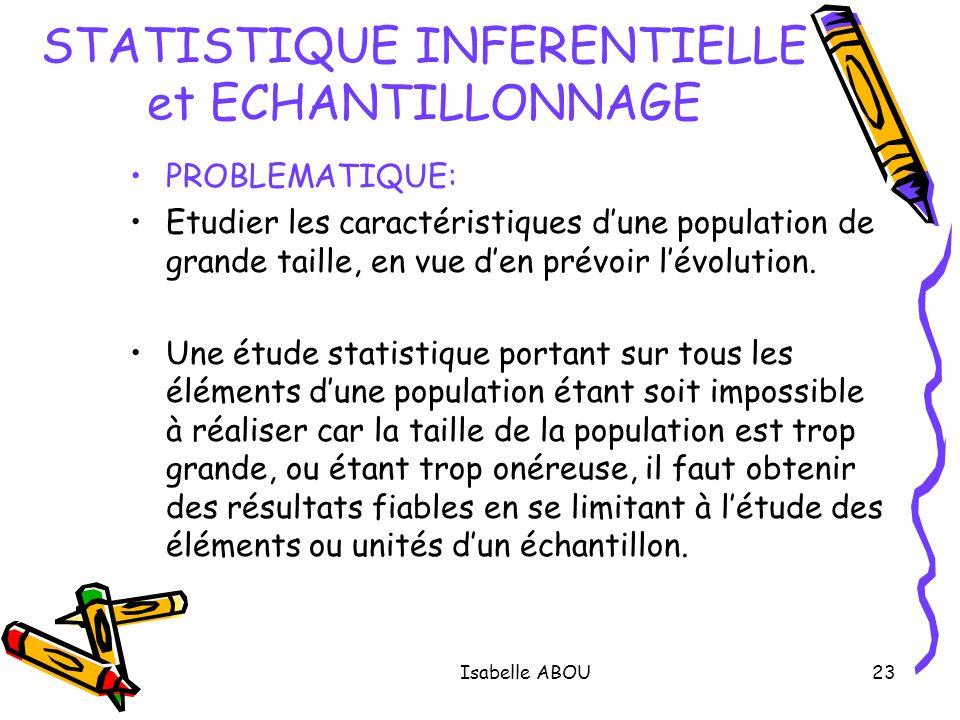 STATISTIQUE INFERENTIELLE et ECHANTILLONNAGE