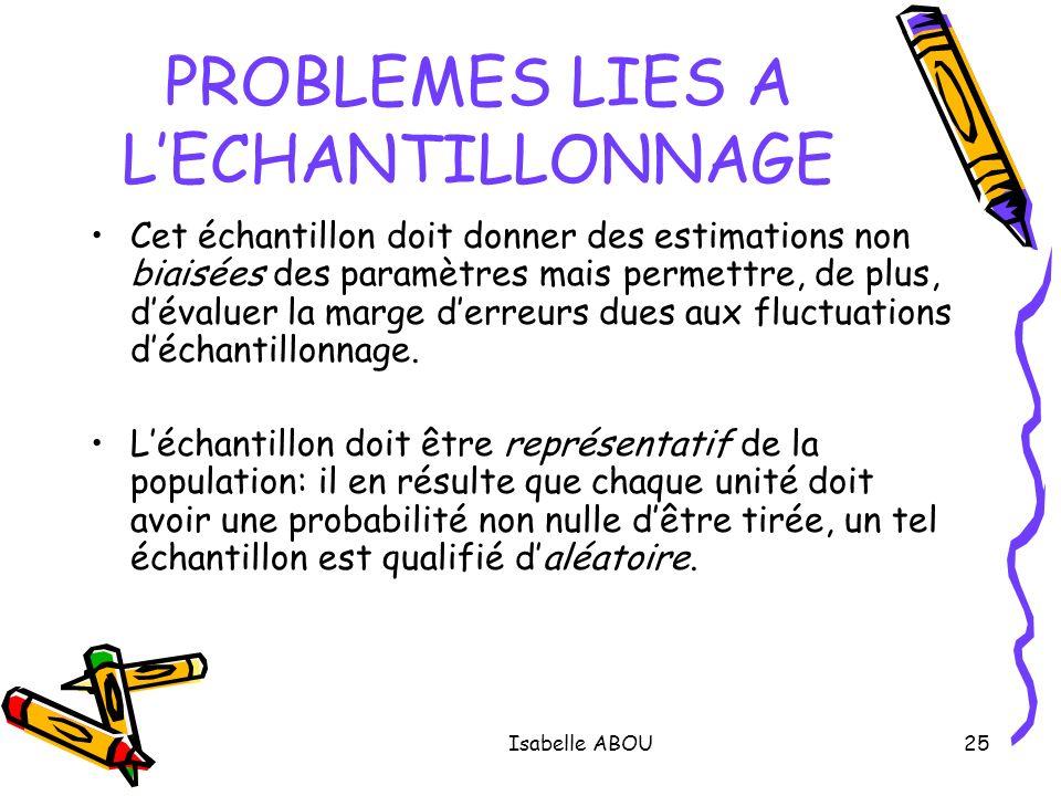 PROBLEMES LIES A L'ECHANTILLONNAGE
