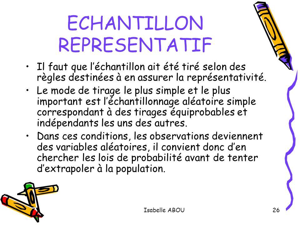 ECHANTILLON REPRESENTATIF