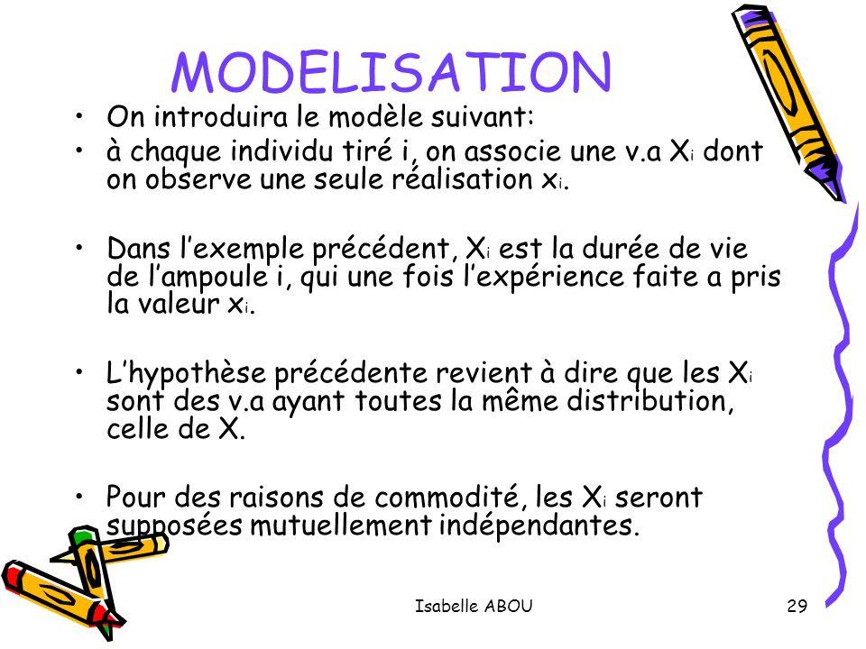 MODELISATION On introduira le modèle suivant: