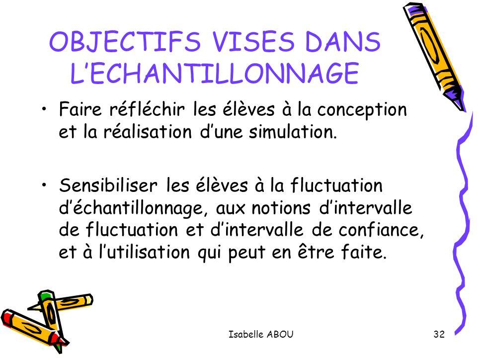 OBJECTIFS VISES DANS L'ECHANTILLONNAGE