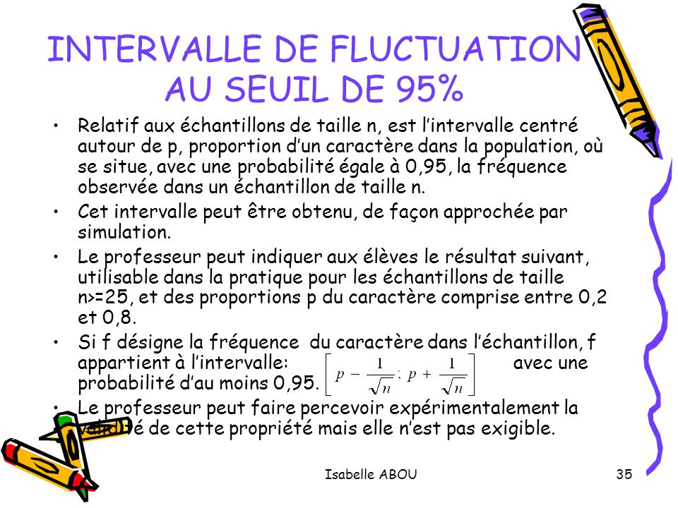 INTERVALLE DE FLUCTUATION AU SEUIL DE 95%