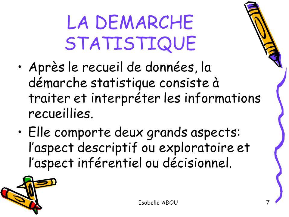 LA DEMARCHE STATISTIQUE