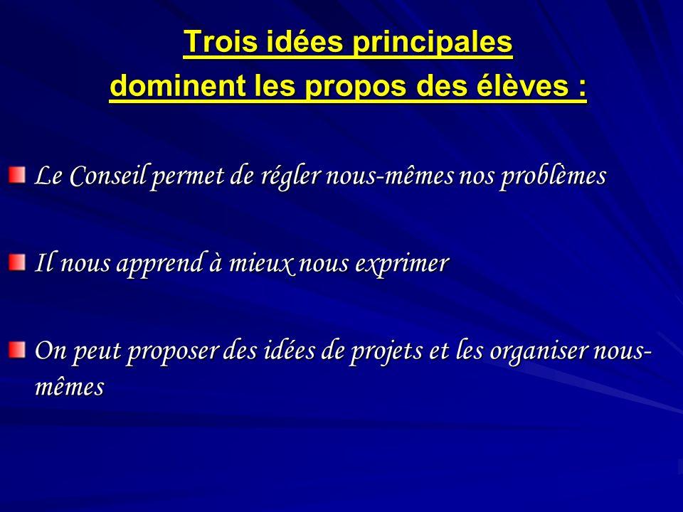 Trois idées principales dominent les propos des élèves :