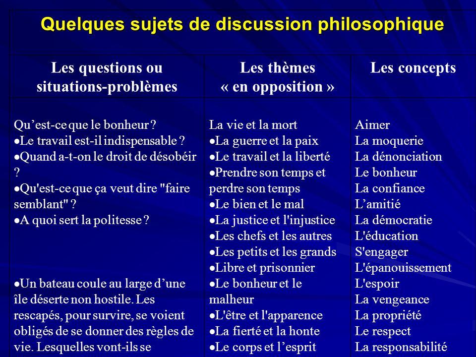 Quelques sujets de discussion philosophique