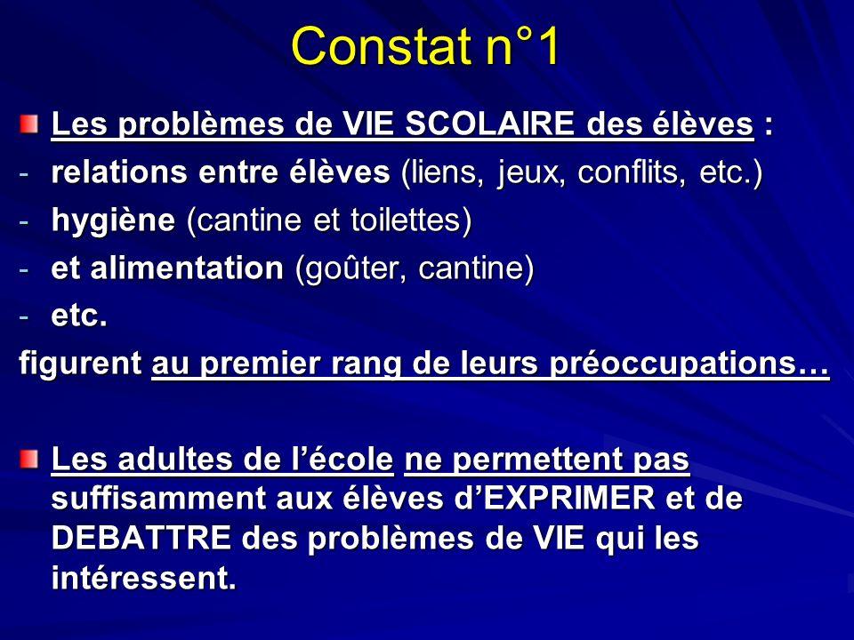 Constat n°1 Les problèmes de VIE SCOLAIRE des élèves :