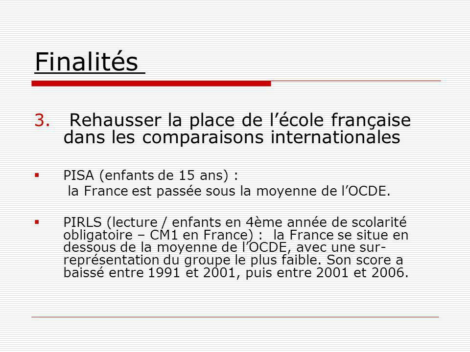 Finalités Rehausser la place de l'école française dans les comparaisons internationales. PISA (enfants de 15 ans) :
