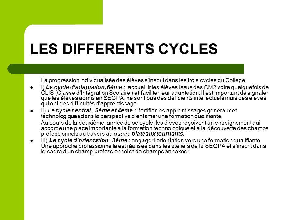 LES DIFFERENTS CYCLES La progression individualisée des élèves s'inscrit dans les trois cycles du Collège.