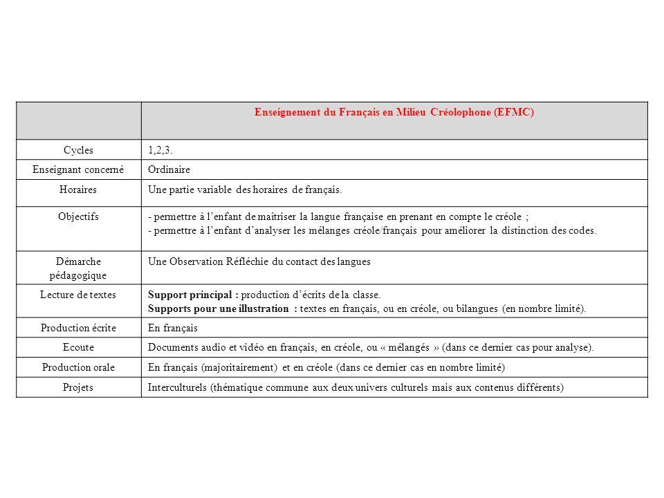 Enseignement du Français en Milieu Créolophone (EFMC)