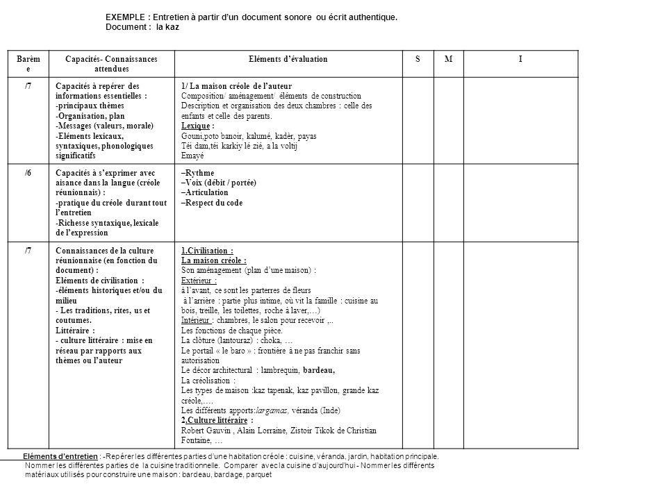 Capacités- Connaissances attendues Eléments d'évaluation
