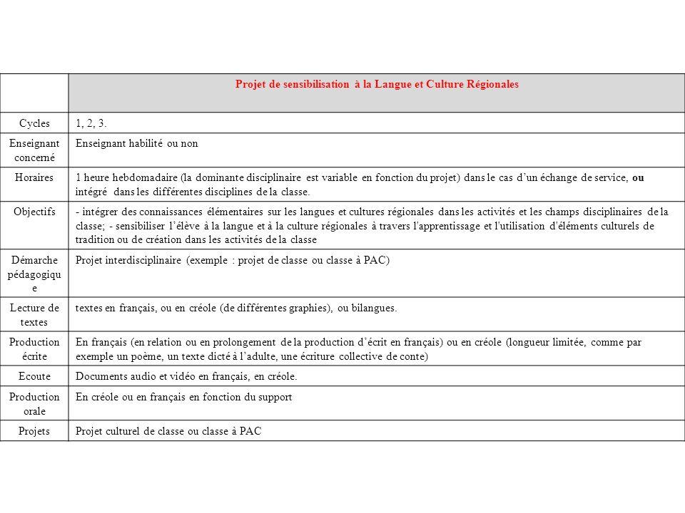 Projet de sensibilisation à la Langue et Culture Régionales