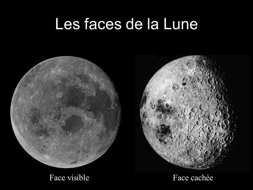 Les faces de la Lune Face cachée Face visible