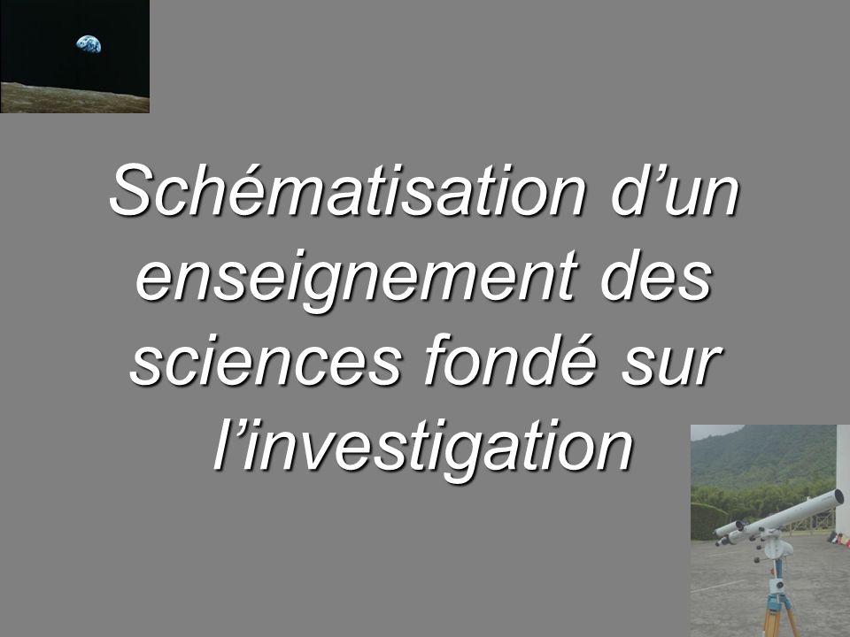 Schématisation d'un enseignement des sciences fondé sur l'investigation