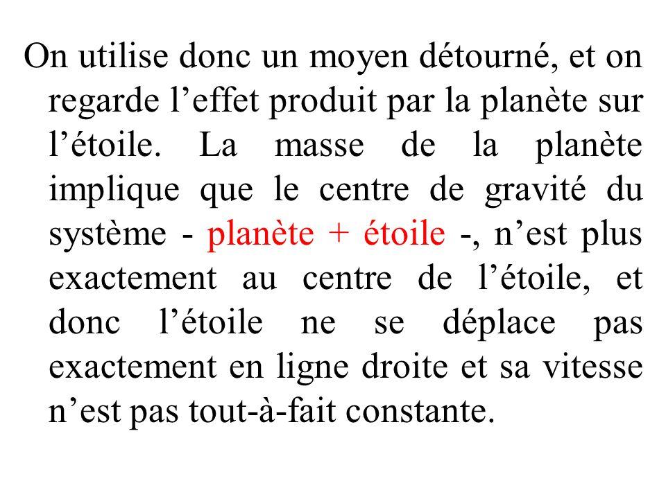 On utilise donc un moyen détourné, et on regarde l'effet produit par la planète sur l'étoile.