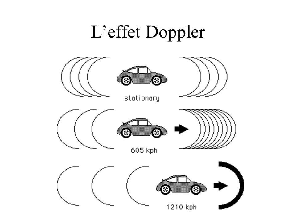 L'effet Doppler
