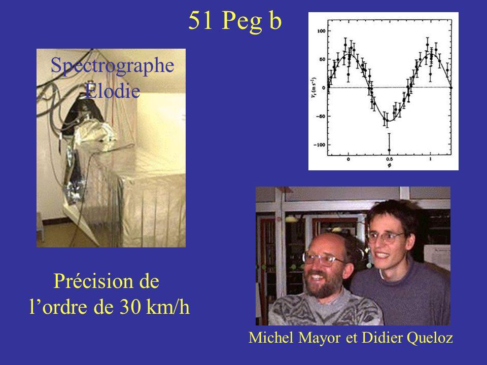 51 Peg b SpectrographeElodie Précision de l'ordre de 30 km/h