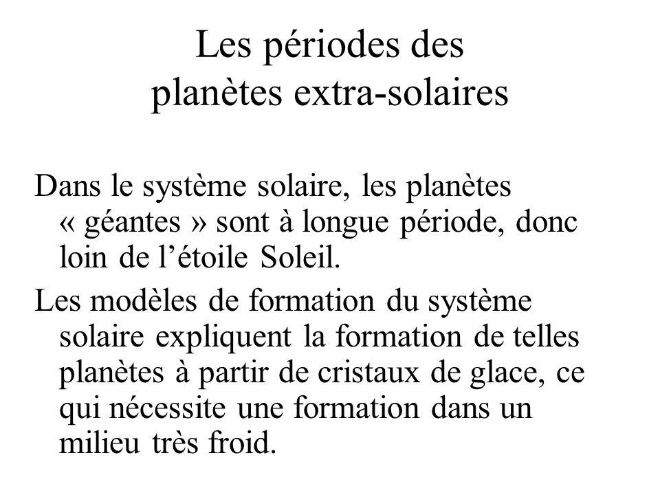 Les périodes des planètes extra-solaires