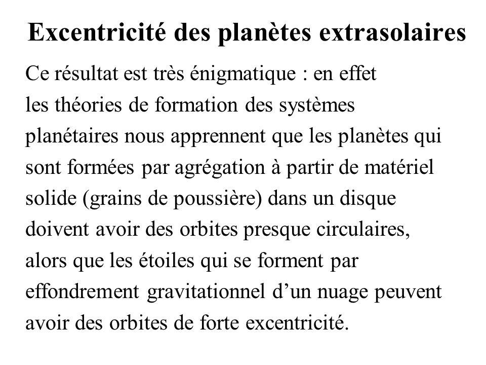 Excentricité des planètes extrasolaires