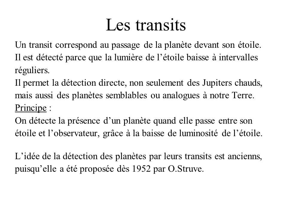 Les transits Un transit correspond au passage de la planète devant son étoile. Il est détecté parce que la lumière de l'étoile baisse à intervalles.