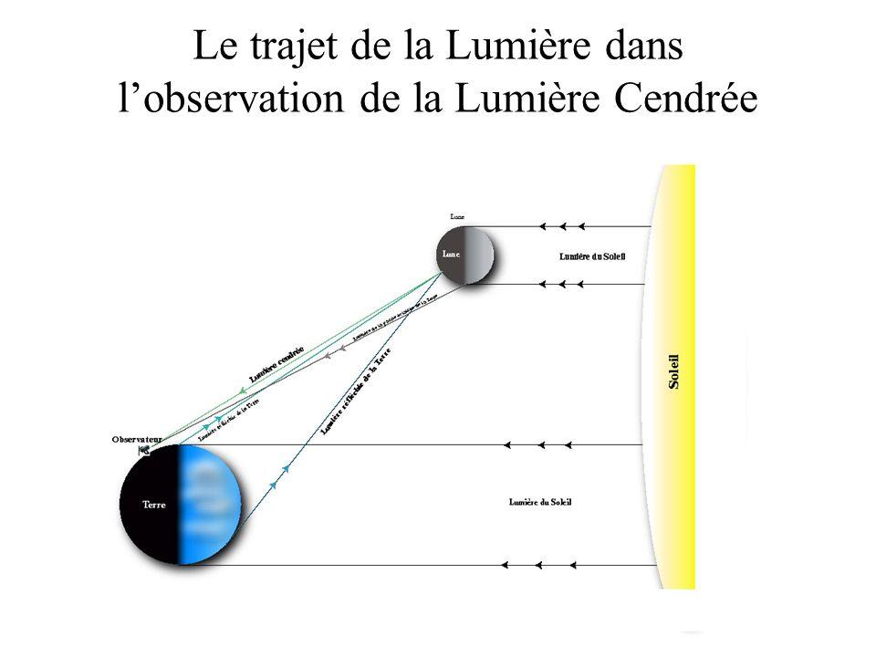 Le trajet de la Lumière dans l'observation de la Lumière Cendrée