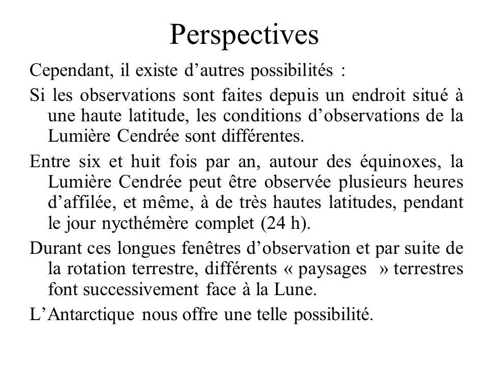 Perspectives Cependant, il existe d'autres possibilités :