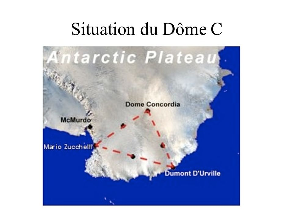 Situation du Dôme C