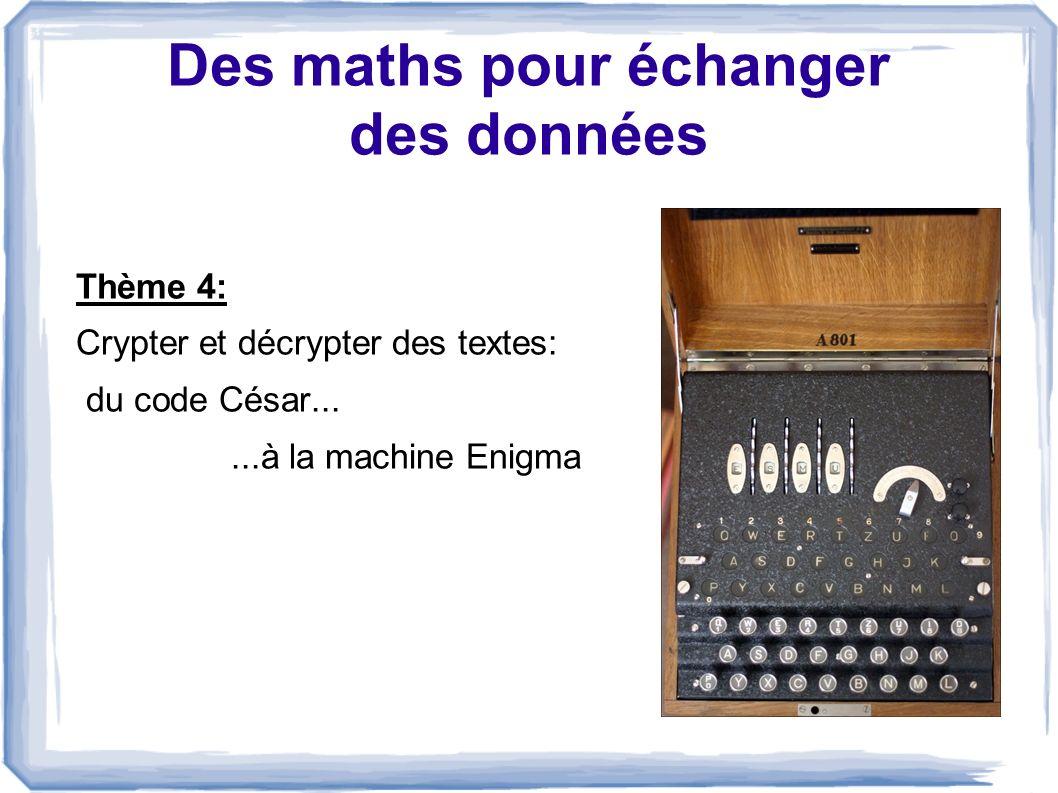 Des maths pour échanger des données