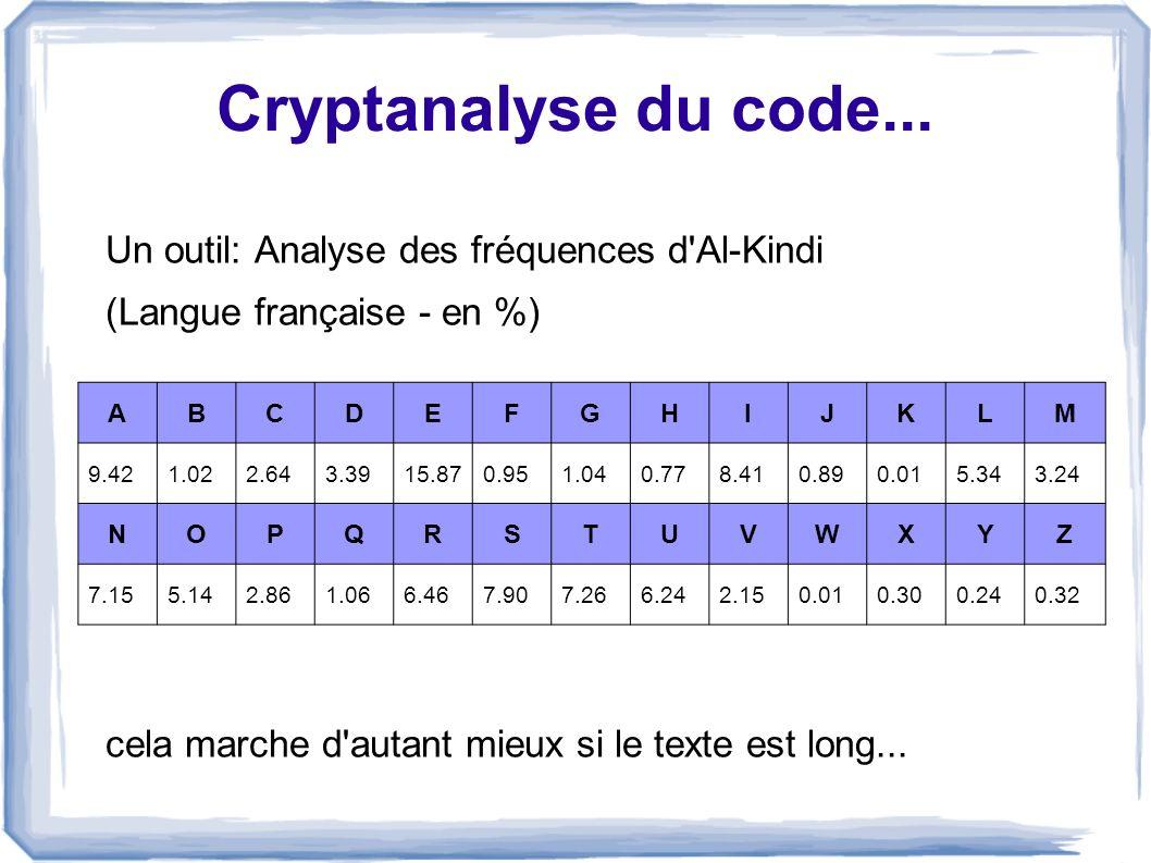 Cryptanalyse du code... Un outil: Analyse des fréquences d Al-Kindi