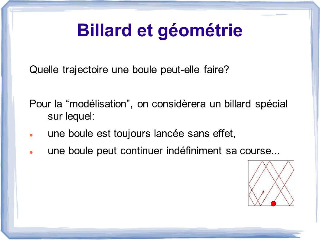 Billard et géométrie Quelle trajectoire une boule peut-elle faire