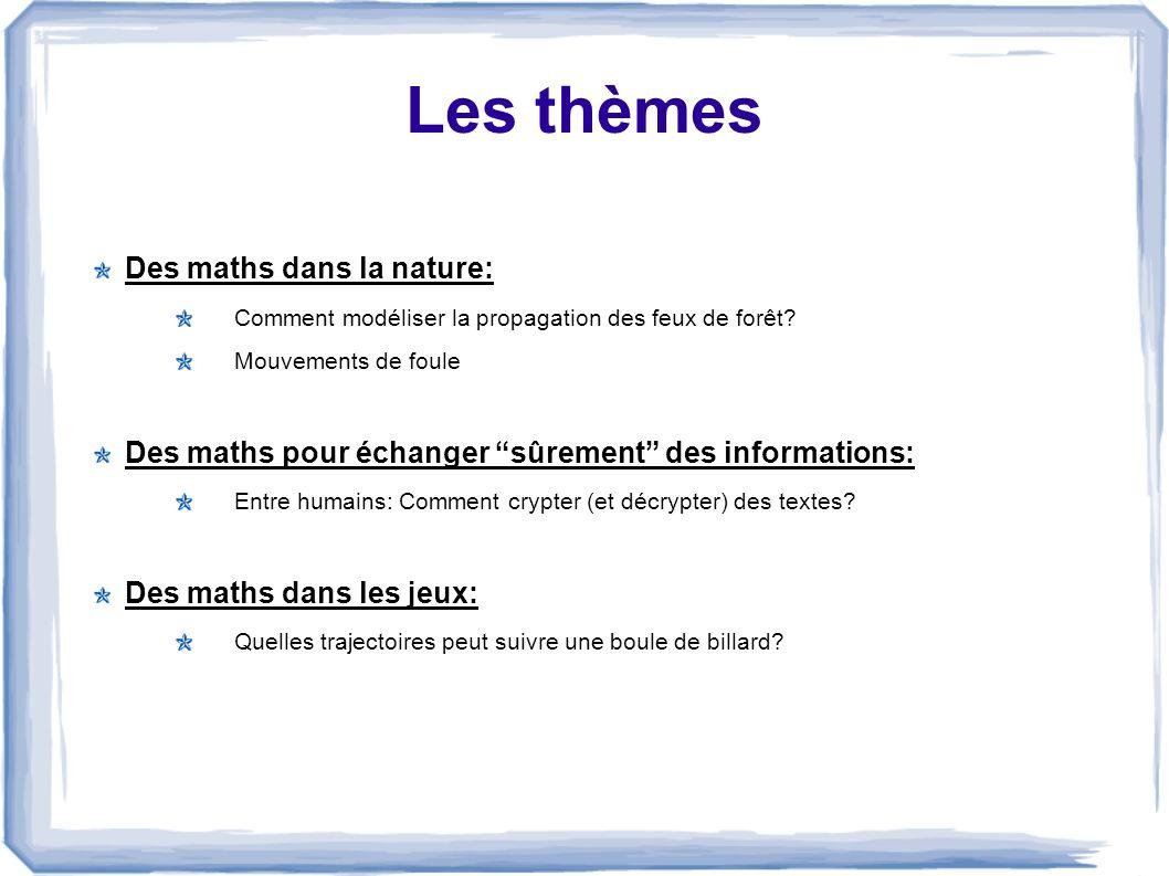 Les thèmes Des maths dans la nature: