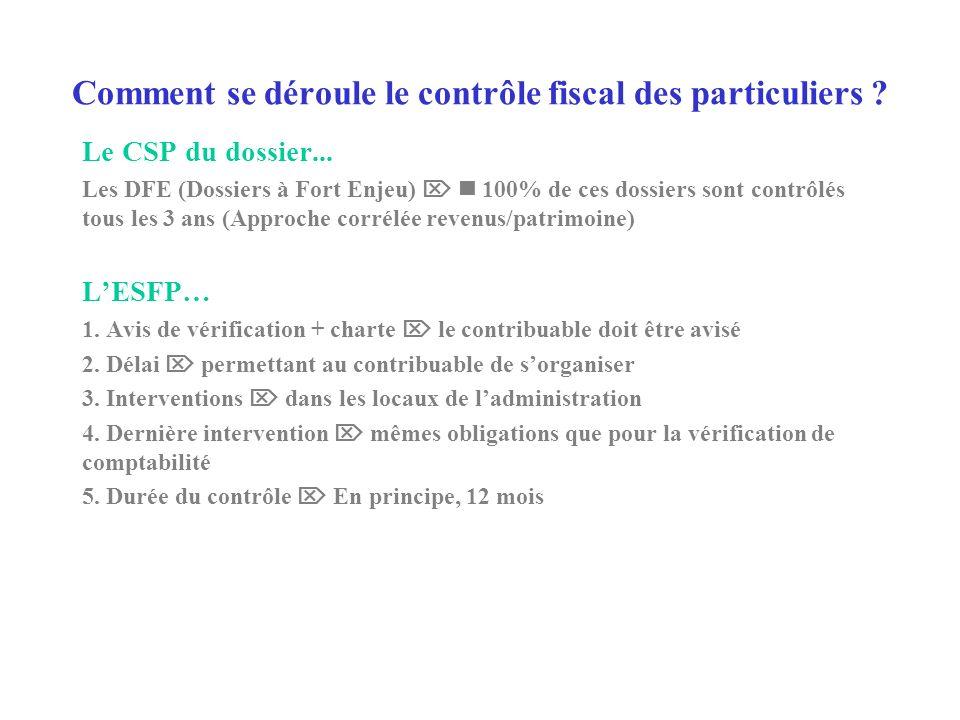 Comment se déroule le contrôle fiscal des particuliers
