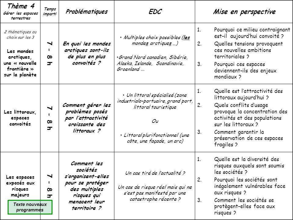 Thème 4 EDC Mise en perspective 7 - 8 h