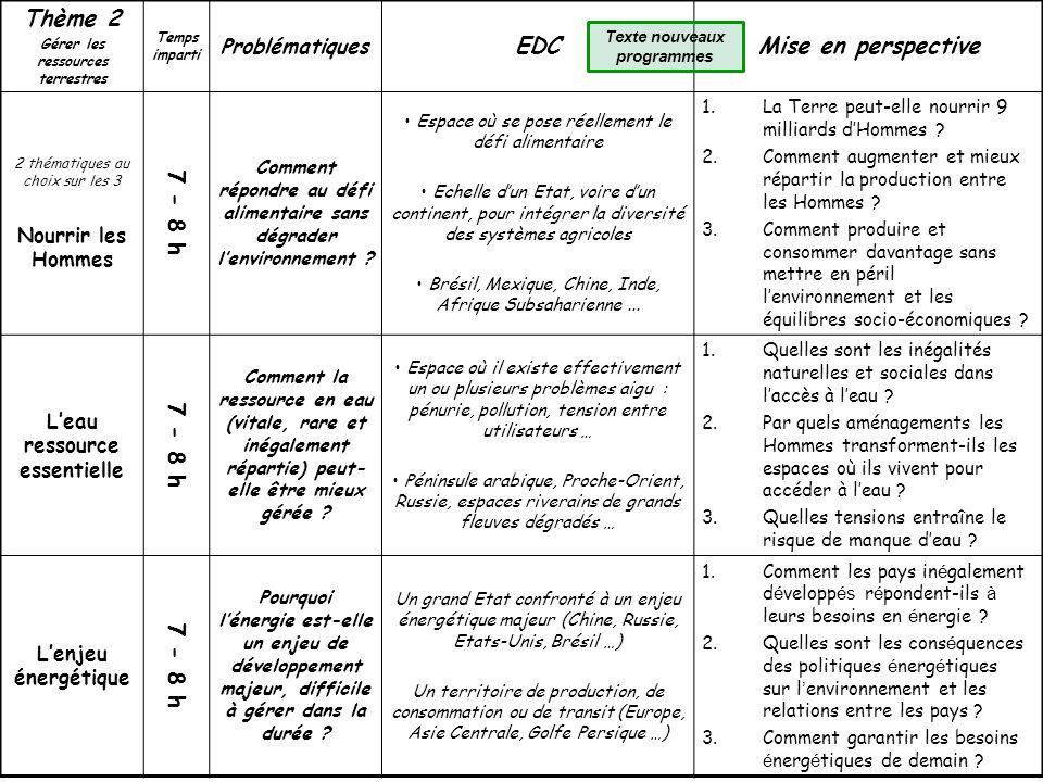Thème 2 EDC Mise en perspective 7 - 8 h