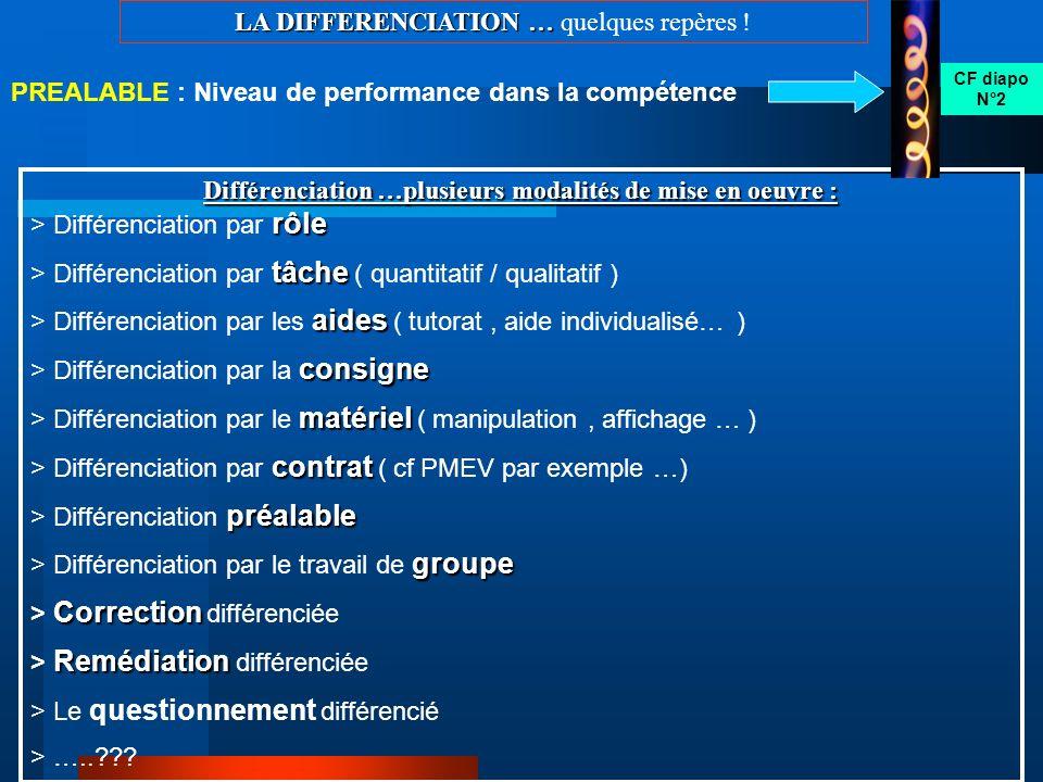 Différenciation …plusieurs modalités de mise en oeuvre :